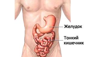 Хронический энтерит симптомы, лечение и диагностика